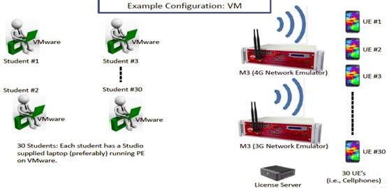 网络安全|威胁情报|5G 测试|桌面虚拟化