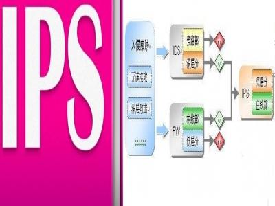 IPS规则库